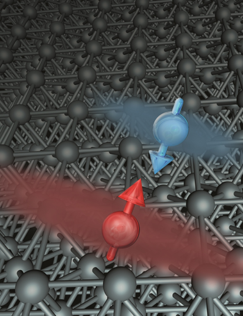 A diagram illustrating spin-up (red) and spin-down (blue) electrons in a crystal grid. Credit: Ill.: Condensed Matter Theory Group, JGU.