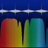 Time-domain interference signal of the beats between the two frequency-agile laser combs and part of the resulting spectrum of the CO2 molecule. (Graphic: MPQ, Laser Spectroscopy Division)