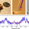 (A) Picture of actual device. (B) Cartoon of double-chirped structure used. (C) Electron microscope image of actual double-chirped structure. (D) Spectrum of a terahertz quantum cascade laser comb. Image courtesy of David Burghoff at MIT and Nature Photonics, Macmillan Publishers Limited