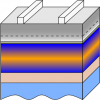 Illustration of a thin film solar cell based on a CIGS [Cu(In,Ga)Se2] absorber layer